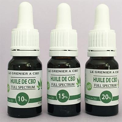 comment-doser-huile-cbd